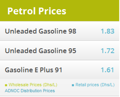 PRO Partner Group Existing Fuel price