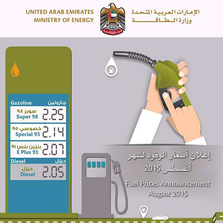 PRO Partner Group UAE fuel prices