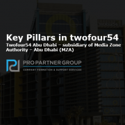 What is twofour54 Twofour54 Free Zone company formation in Abu Dhabi